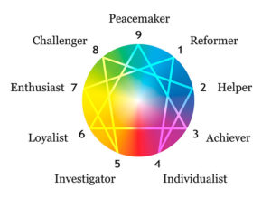 5w4 Enneagram, INFJ Type 5 Enneagram - The Iconoclast 5w4-Enneagram-Type-5-Enneagram-5w4-INFJ-Enneagram-The-Iconoclast-Types-300x219 INFJ & MBTI Popular Posts